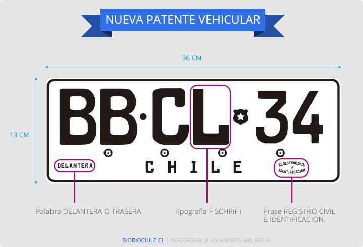 Cambio de patente de vehículos con la nueva normativa que apareció en 2007