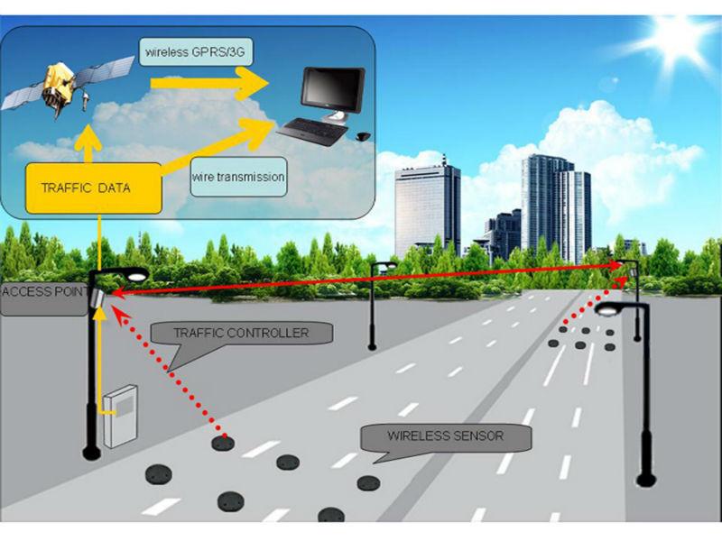 Cómo funciona un semáforo y tecnologías de control a distancia y programación.