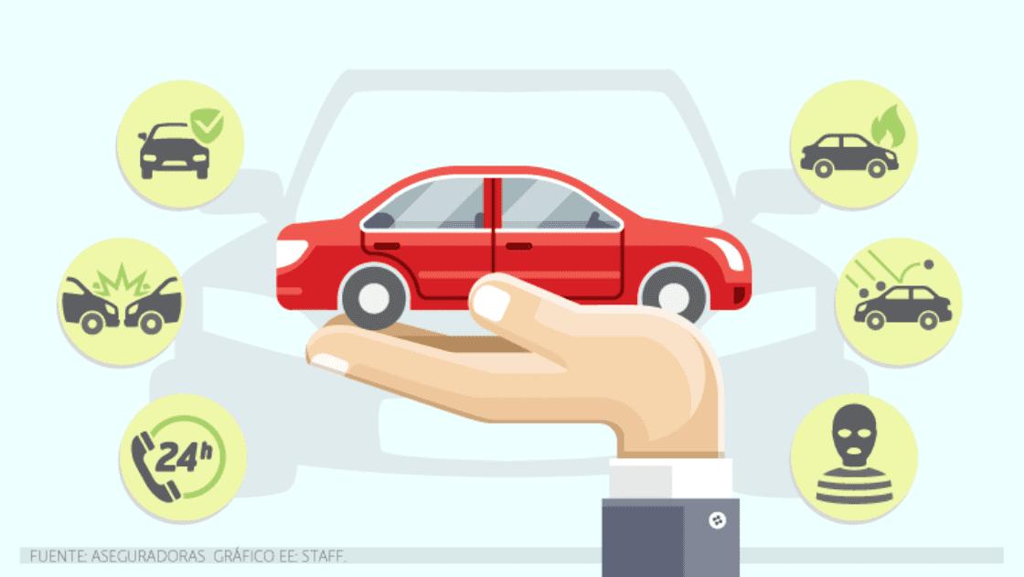 Términos que debes conocer a la hora de contratar una póliza de seguro vehicular