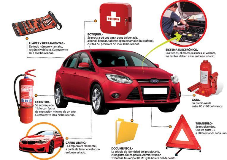 Kit de herramientas necesarias en un vehículo como destornillador, alicate o gato hidráulico