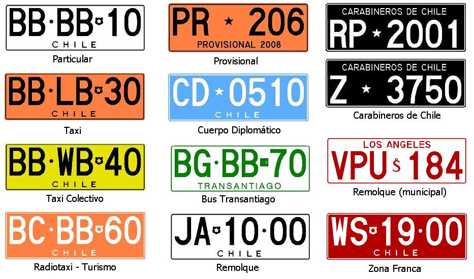 Diferentes tipos de patentes según el tipo de vehículo y el color de la placa y de las letras