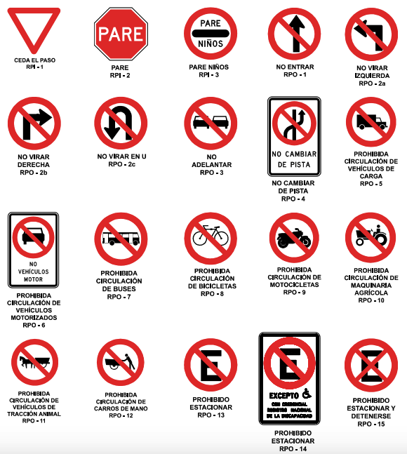 Señales de tipo reglamentario indicando prohibición o restricción