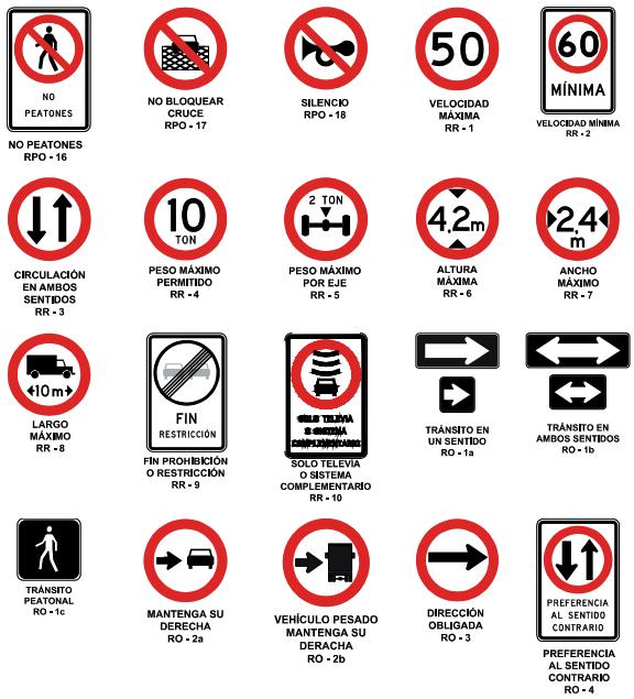 Señales de reglamentación para motociclistas no peatones o silencio